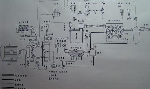 圖2 單螺桿壓縮機結構圖